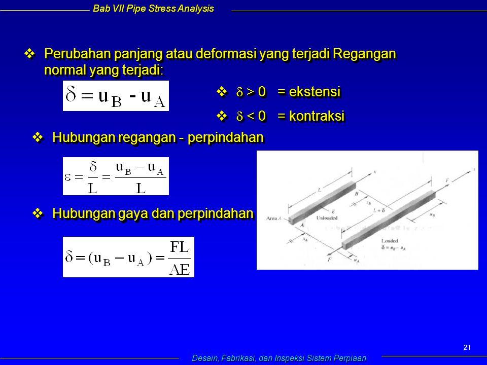 Bab VII Pipe Stress Analysis Desain, Fabrikasi, dan Inspeksi Sistem Perpiaan 21  Perubahan panjang atau deformasi yang terjadi Regangan normal yang terjadi:   > 0= ekstensi   < 0= kontraksi   > 0= ekstensi   < 0= kontraksi  Hubungan regangan - perpindahan  Hubungan gaya dan perpindahan