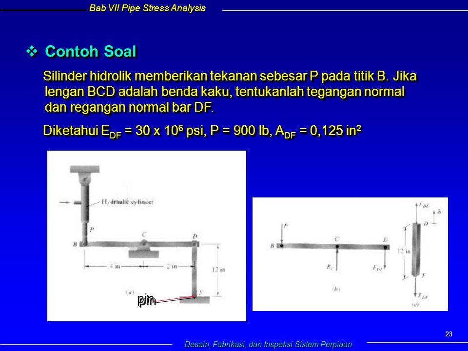 Bab VII Pipe Stress Analysis Desain, Fabrikasi, dan Inspeksi Sistem Perpiaan 23  Contoh Soal Silinder hidrolik memberikan tekanan sebesar P pada titik B.