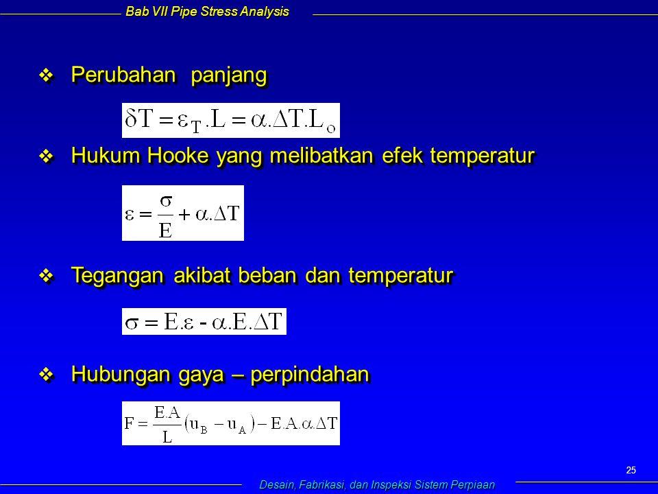 Bab VII Pipe Stress Analysis Desain, Fabrikasi, dan Inspeksi Sistem Perpiaan 25  Perubahan panjang  Hukum Hooke yang melibatkan efek temperatur  Tegangan akibat beban dan temperatur  Hubungan gaya – perpindahan