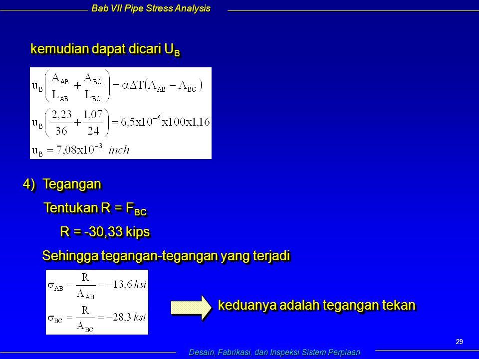 Bab VII Pipe Stress Analysis Desain, Fabrikasi, dan Inspeksi Sistem Perpiaan 29 kemudian dapat dicari U B kemudian dapat dicari U B 4) Tegangan 4) Tegangan Tentukan R = F BC Tentukan R = F BC R = -30,33 kips Sehingga tegangan-tegangan yang terjadi Sehingga tegangan-tegangan yang terjadi 4) Tegangan 4) Tegangan Tentukan R = F BC Tentukan R = F BC R = -30,33 kips Sehingga tegangan-tegangan yang terjadi Sehingga tegangan-tegangan yang terjadi keduanya adalah tegangan tekan keduanya adalah tegangan tekan