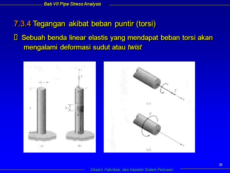 Bab VII Pipe Stress Analysis Desain, Fabrikasi, dan Inspeksi Sistem Perpiaan 30 7.3.4 Tegangan akibat beban puntir (torsi)  Sebuah benda linear elastis yang mendapat beban torsi akan mengalami deformasi sudut atau twist 7.3.4 Tegangan akibat beban puntir (torsi)  Sebuah benda linear elastis yang mendapat beban torsi akan mengalami deformasi sudut atau twist
