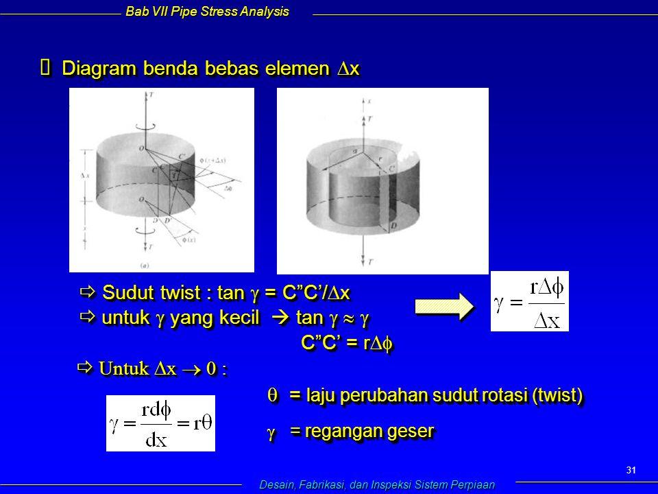 Bab VII Pipe Stress Analysis Desain, Fabrikasi, dan Inspeksi Sistem Perpiaan 31  Diagram benda bebas elemen  x  Sudut twist : tan  = C C'/  x  untuk  yang kecil  tan     untuk  yang kecil  tan    C C' = r   Untuk  x  0 :  Untuk  x  0 :  Sudut twist : tan  = C C'/  x  untuk  yang kecil  tan     untuk  yang kecil  tan    C C' = r   Untuk  x  0 :  Untuk  x  0 :  = laju perubahan sudut rotasi (twist)  = regangan geser  = laju perubahan sudut rotasi (twist)  = regangan geser
