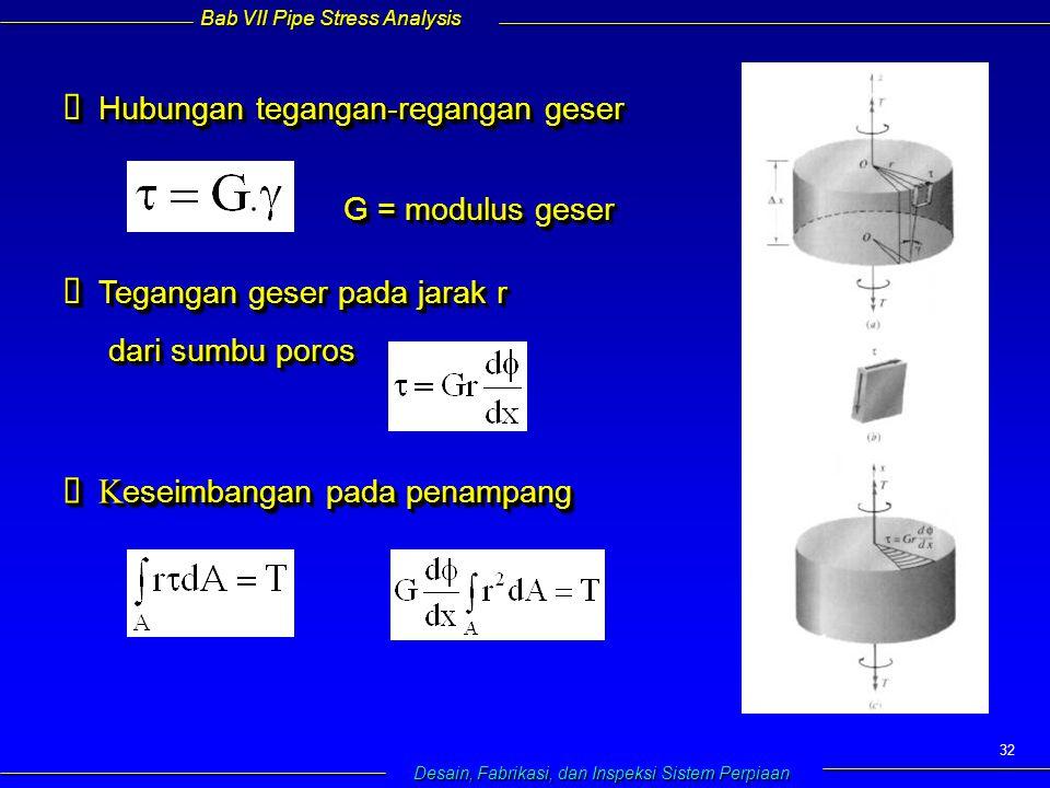 Bab VII Pipe Stress Analysis Desain, Fabrikasi, dan Inspeksi Sistem Perpiaan 32  Hubungan tegangan-regangan geser G = modulus geser  Tegangan geser pada jarak r dari sumbu poros  Tegangan geser pada jarak r dari sumbu poros  K eseimbangan pada penampang