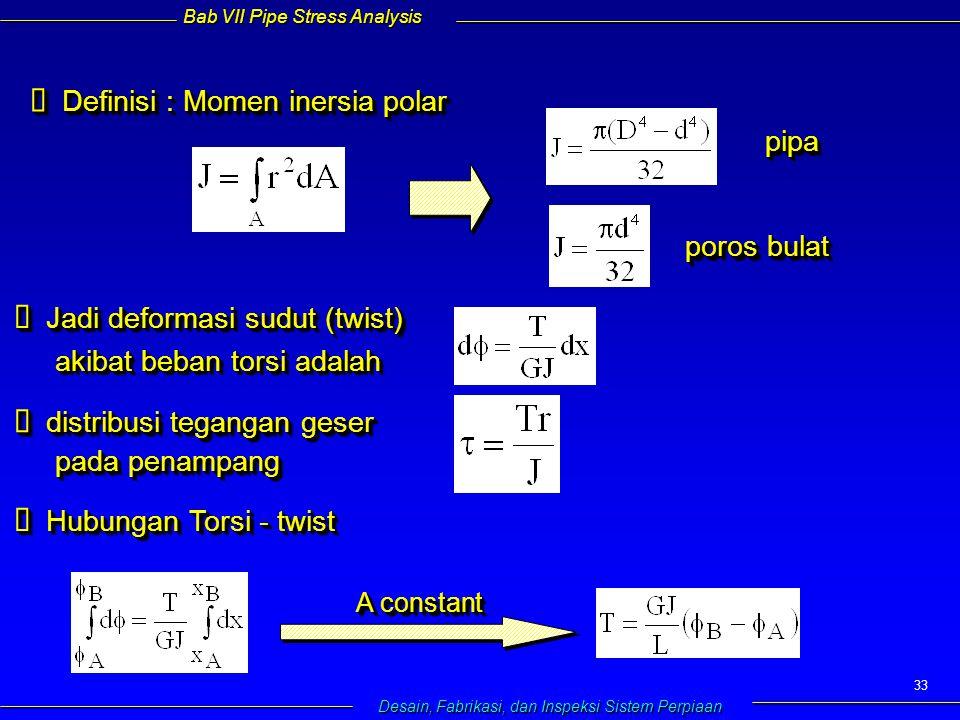 Bab VII Pipe Stress Analysis Desain, Fabrikasi, dan Inspeksi Sistem Perpiaan 33  Definisi : Momen inersia polar pipapipa poros bulat  Jadi deformasi sudut (twist) akibat beban torsi adalah akibat beban torsi adalah  Jadi deformasi sudut (twist) akibat beban torsi adalah akibat beban torsi adalah  distribusi tegangan geser pada penampang  Hubungan Torsi - twist A constant