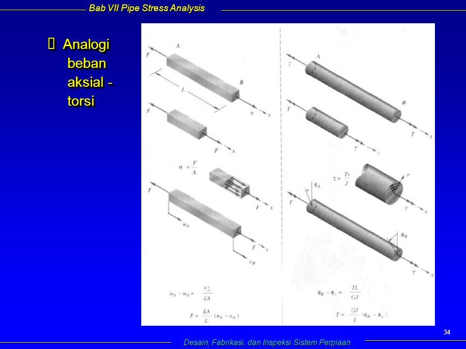 Bab VII Pipe Stress Analysis Desain, Fabrikasi, dan Inspeksi Sistem Perpiaan 34  Analogi beban aksial - torsi