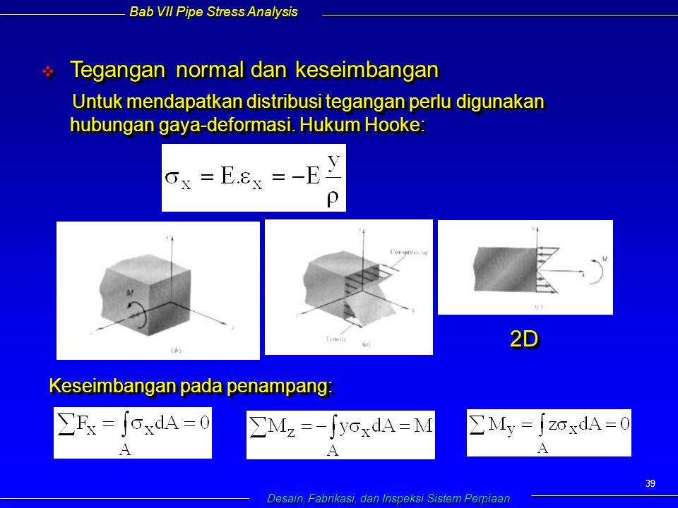 Bab VII Pipe Stress Analysis Desain, Fabrikasi, dan Inspeksi Sistem Perpiaan 39  Tegangan normal dan keseimbangan  Tegangan normal dan keseimbangan Untuk mendapatkan distribusi tegangan perlu digunakan hubungan gaya-deformasi.