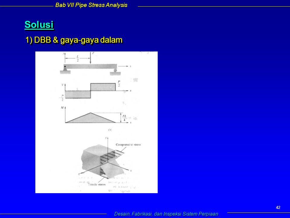 Bab VII Pipe Stress Analysis Desain, Fabrikasi, dan Inspeksi Sistem Perpiaan 42 Solusi Solusi 1) DBB & gaya-gaya dalam 1) DBB & gaya-gaya dalam Solusi Solusi 1) DBB & gaya-gaya dalam 1) DBB & gaya-gaya dalam