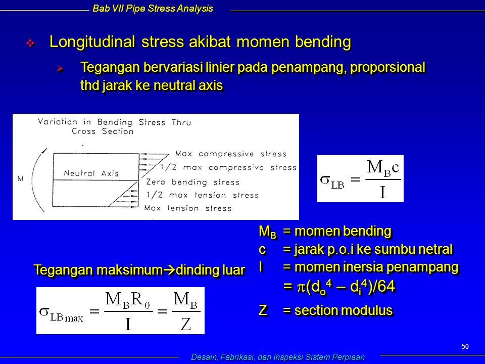 Bab VII Pipe Stress Analysis Desain, Fabrikasi, dan Inspeksi Sistem Perpiaan 50   Longitudinal stress akibat momen bending  Tegangan bervariasi linier pada penampang, proporsional thd jarak ke neutral axis   Longitudinal stress akibat momen bending  Tegangan bervariasi linier pada penampang, proporsional thd jarak ke neutral axis M B = momen bending c= jarak p.o.i ke sumbu netral I= momen inersia penampang =  (d o 4 – d i 4 )/64 M B = momen bending c= jarak p.o.i ke sumbu netral I= momen inersia penampang =  (d o 4 – d i 4 )/64 Tegangan maksimum  dinding luar Z= section modulus