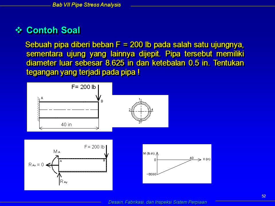 Bab VII Pipe Stress Analysis Desain, Fabrikasi, dan Inspeksi Sistem Perpiaan 52  Contoh Soal Sebuah pipa diberi beban F = 200 lb pada salah satu ujungnya, sementara ujung yang lainnya dijepit.