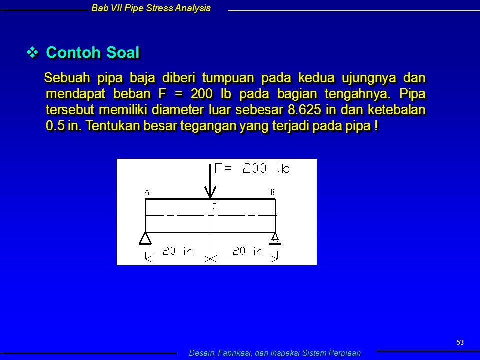 Bab VII Pipe Stress Analysis Desain, Fabrikasi, dan Inspeksi Sistem Perpiaan 53  Contoh Soal Sebuah pipa baja diberi tumpuan pada kedua ujungnya dan mendapat beban F = 200 lb pada bagian tengahnya.