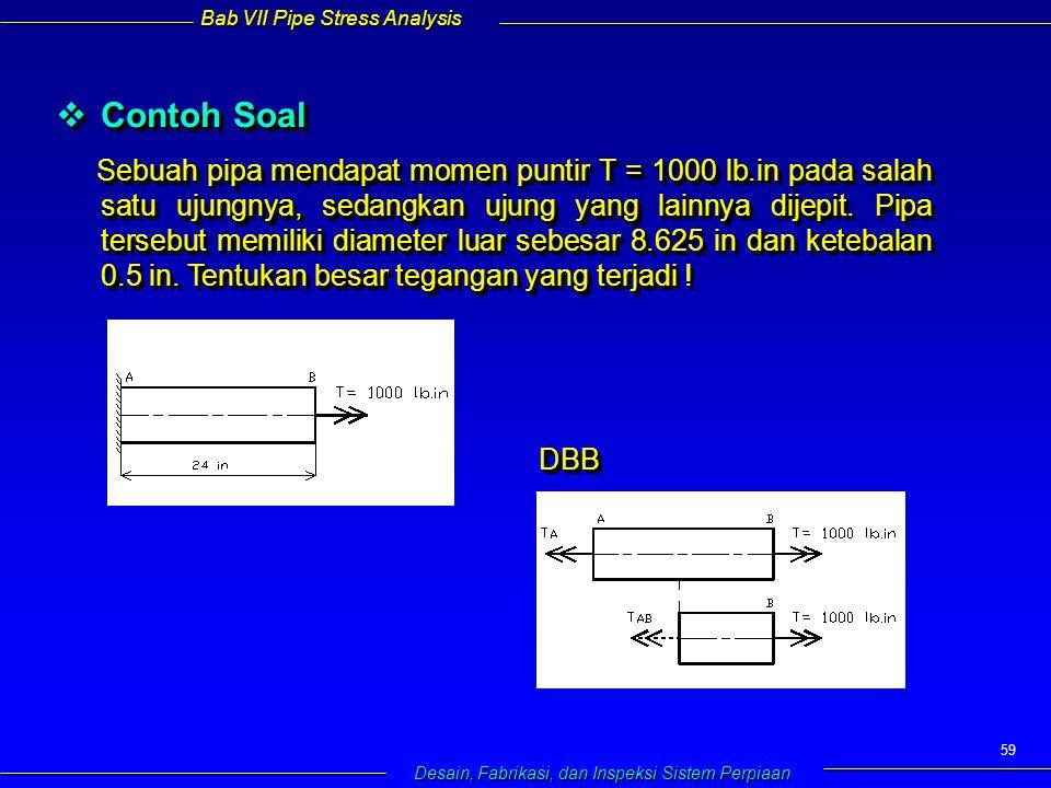 Bab VII Pipe Stress Analysis Desain, Fabrikasi, dan Inspeksi Sistem Perpiaan 59  Contoh Soal Sebuah pipa mendapat momen puntir T = 1000 lb.in pada salah satu ujungnya, sedangkan ujung yang lainnya dijepit.