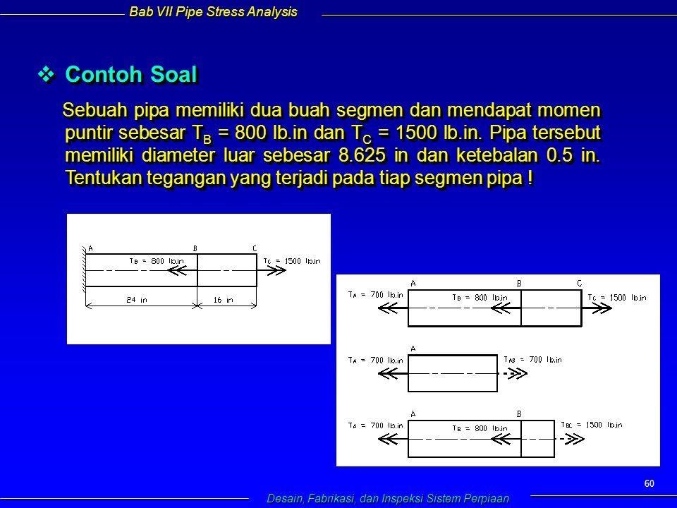 Bab VII Pipe Stress Analysis Desain, Fabrikasi, dan Inspeksi Sistem Perpiaan 60  Contoh Soal Sebuah pipa memiliki dua buah segmen dan mendapat momen puntir sebesar T B = 800 lb.in dan T C = 1500 lb.in.