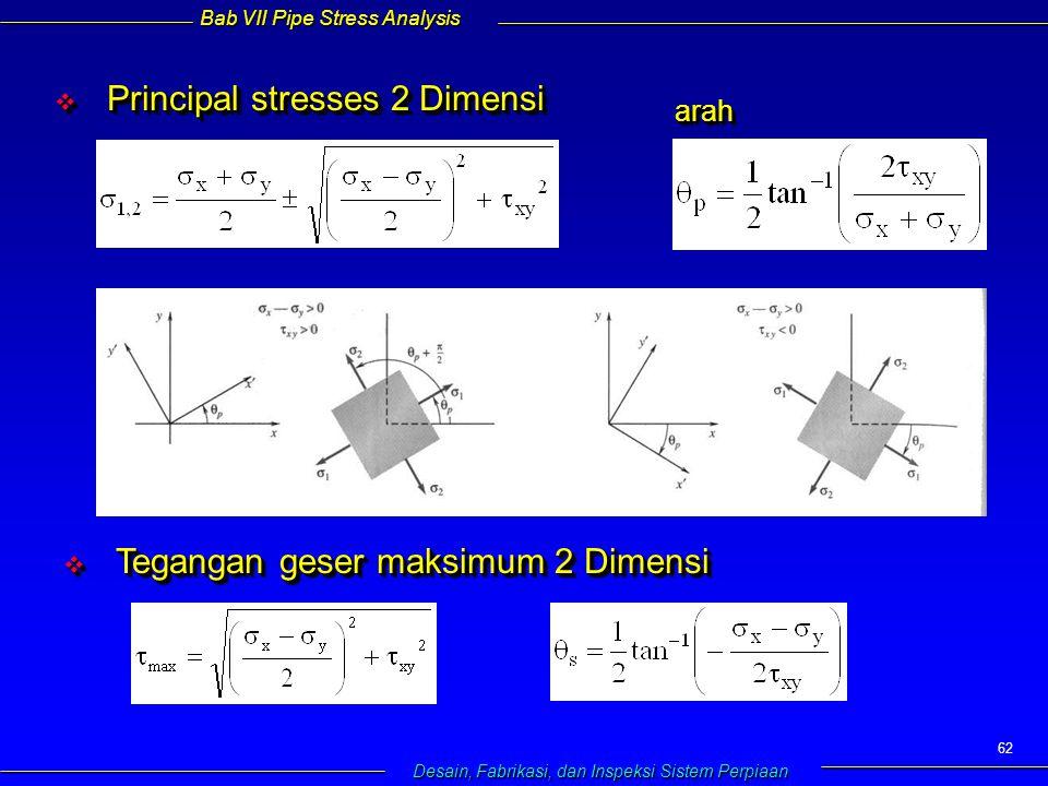 Bab VII Pipe Stress Analysis Desain, Fabrikasi, dan Inspeksi Sistem Perpiaan 62  Principal stresses 2 Dimensi araharah  Tegangan geser maksimum 2 Dimensi
