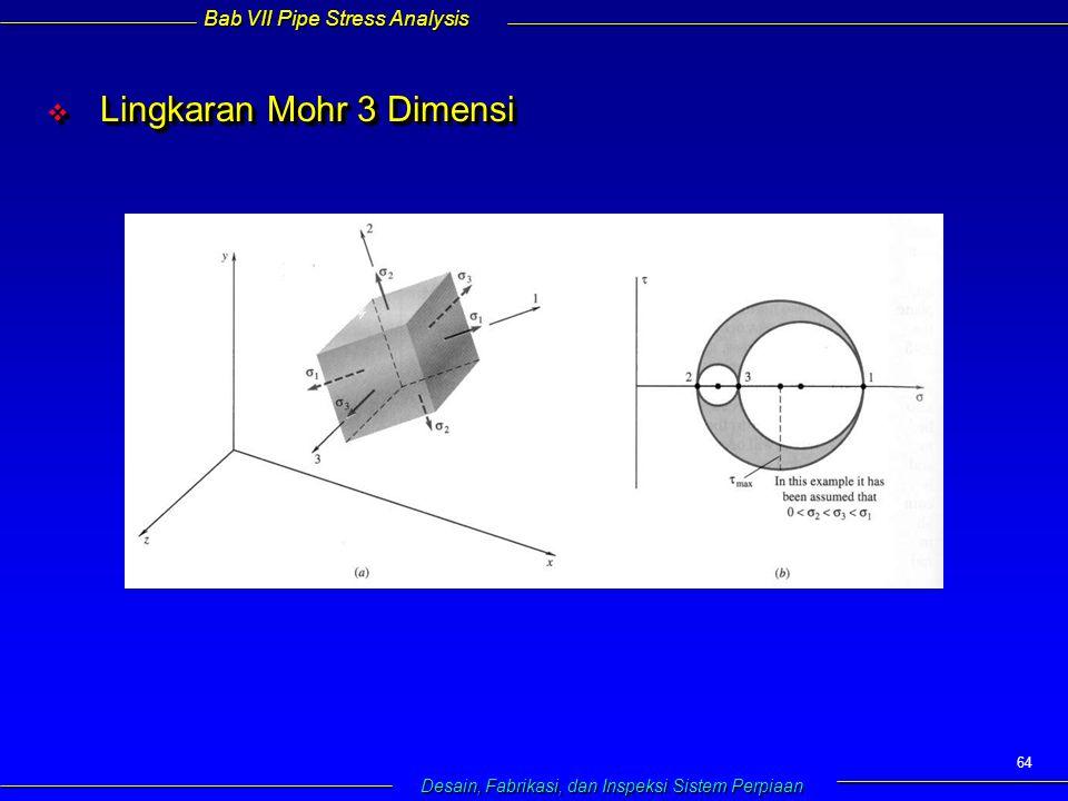 Bab VII Pipe Stress Analysis Desain, Fabrikasi, dan Inspeksi Sistem Perpiaan 64  Lingkaran Mohr 3 Dimensi