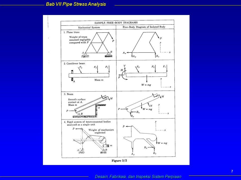 Bab VII Pipe Stress Analysis Desain, Fabrikasi, dan Inspeksi Sistem Perpiaan 7