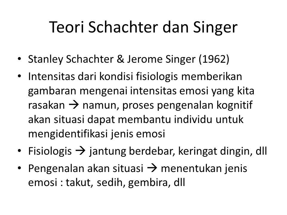Teori Schachter dan Singer Stanley Schachter & Jerome Singer (1962) Intensitas dari kondisi fisiologis memberikan gambaran mengenai intensitas emosi y