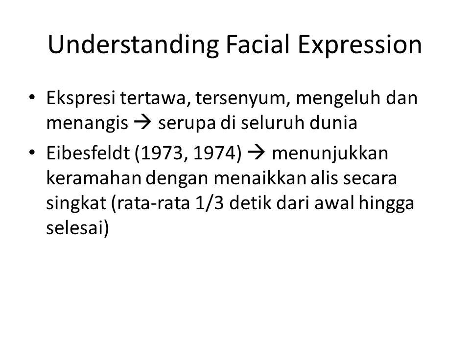 Understanding Facial Expression Ekspresi tertawa, tersenyum, mengeluh dan menangis  serupa di seluruh dunia Eibesfeldt (1973, 1974)  menunjukkan ker