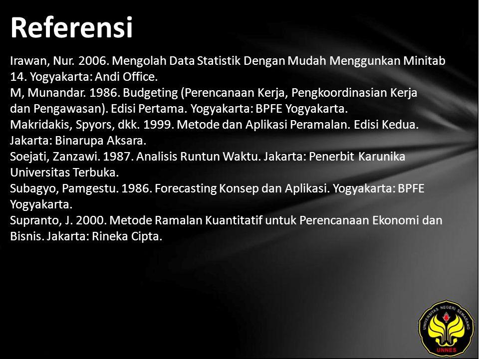 Referensi Irawan, Nur. 2006. Mengolah Data Statistik Dengan Mudah Menggunkan Minitab 14.