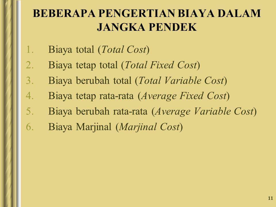 11 BEBERAPA PENGERTIAN BIAYA DALAM JANGKA PENDEK 1.Biaya total (Total Cost) 2.Biaya tetap total (Total Fixed Cost) 3.Biaya berubah total (Total Variab