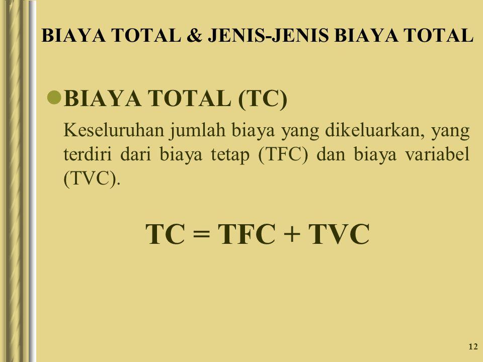 12 BIAYA TOTAL & JENIS-JENIS BIAYA TOTAL BIAYA TOTAL (TC) Keseluruhan jumlah biaya yang dikeluarkan, yang terdiri dari biaya tetap (TFC) dan biaya variabel (TVC).