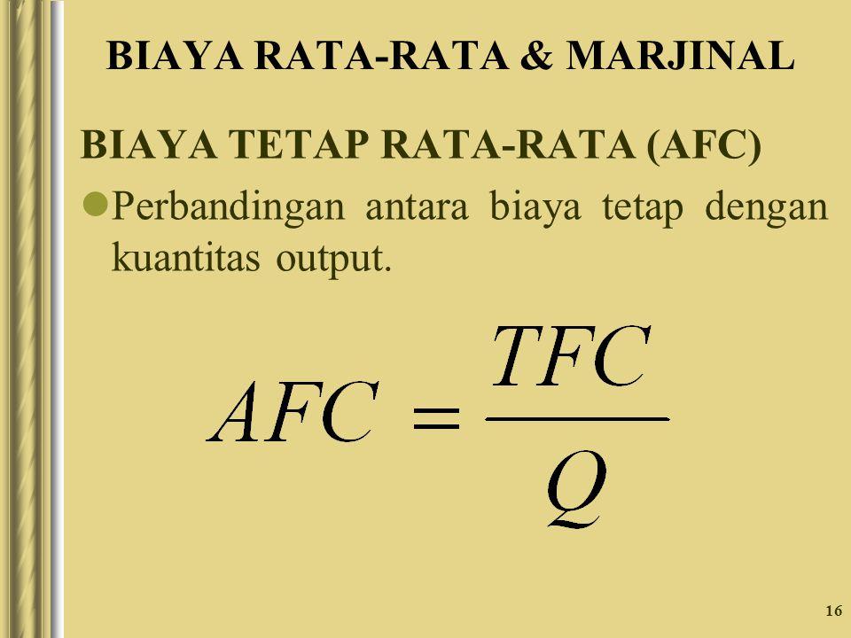 16 BIAYA TETAP RATA-RATA (AFC) Perbandingan antara biaya tetap dengan kuantitas output. BIAYA RATA-RATA & MARJINAL