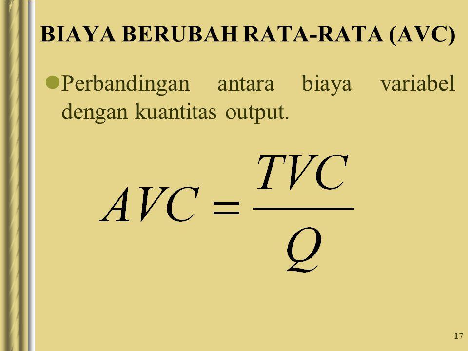 17 BIAYA BERUBAH RATA-RATA (AVC) Perbandingan antara biaya variabel dengan kuantitas output.
