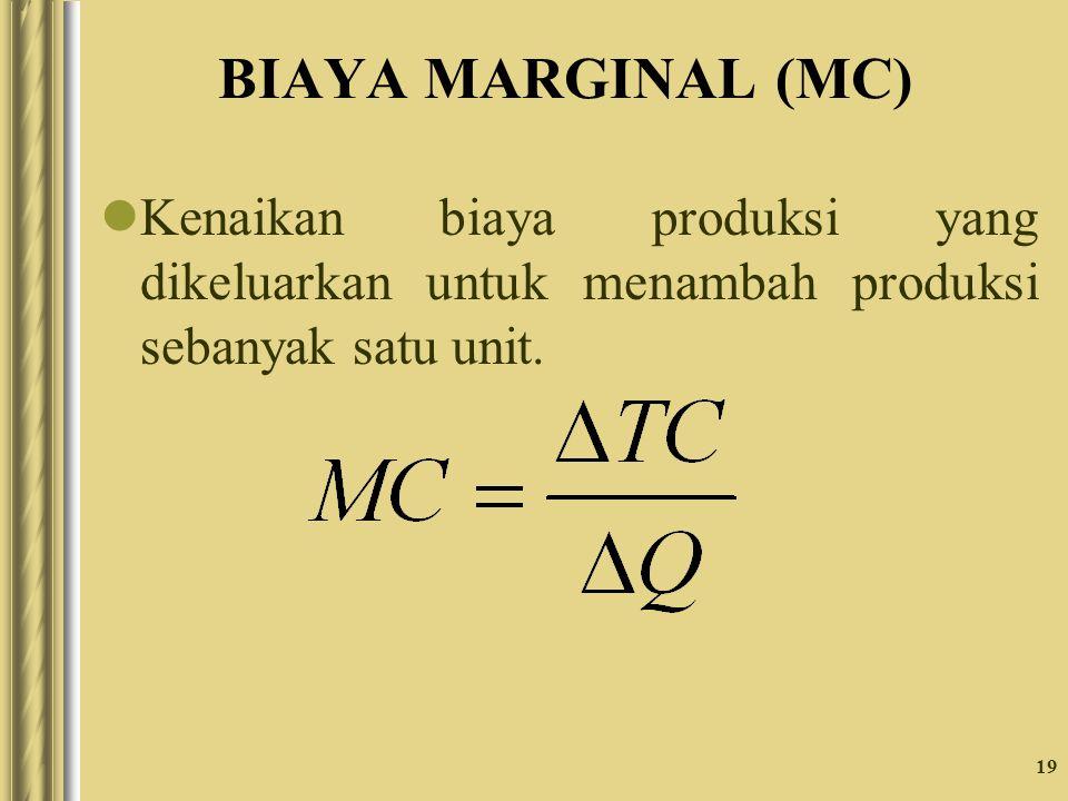 19 BIAYA MARGINAL (MC) Kenaikan biaya produksi yang dikeluarkan untuk menambah produksi sebanyak satu unit.