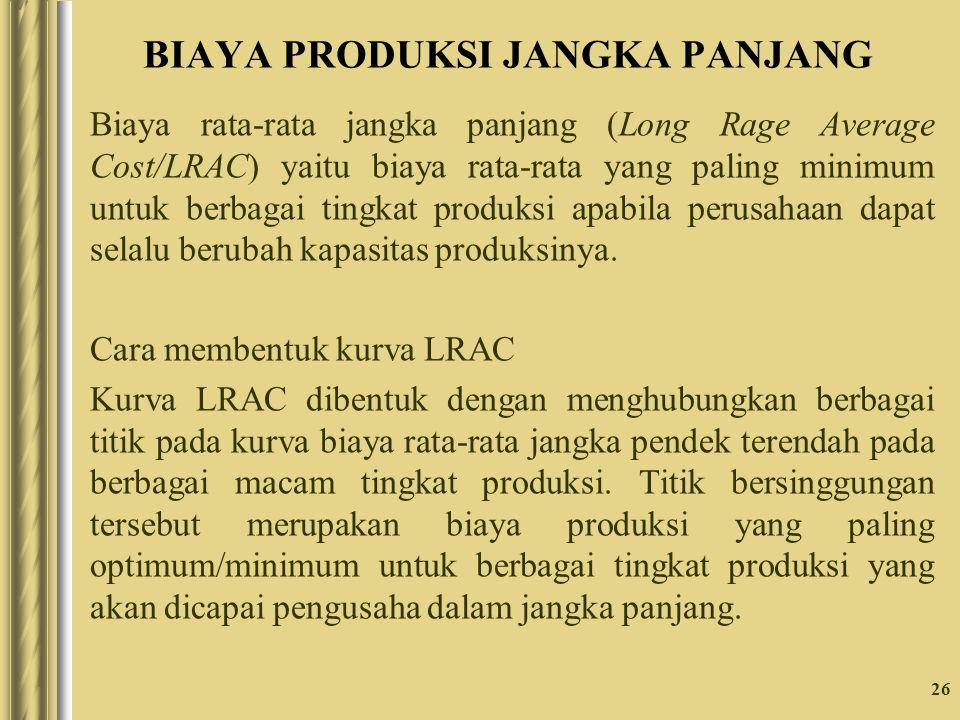 26 BIAYA PRODUKSI JANGKA PANJANG Biaya rata-rata jangka panjang (Long Rage Average Cost/LRAC) yaitu biaya rata-rata yang paling minimum untuk berbagai