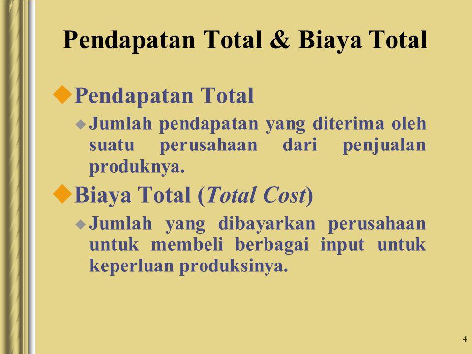 4 Pendapatan Total & Biaya Total uPendapatan Total u Jumlah pendapatan yang diterima oleh suatu perusahaan dari penjualan produknya. uBiaya Total (Tot