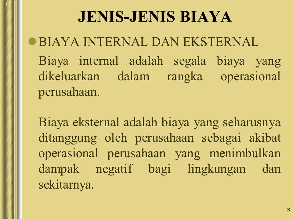 8 JENIS-JENIS BIAYA BIAYA INTERNAL DAN EKSTERNAL Biaya internal adalah segala biaya yang dikeluarkan dalam rangka operasional perusahaan.