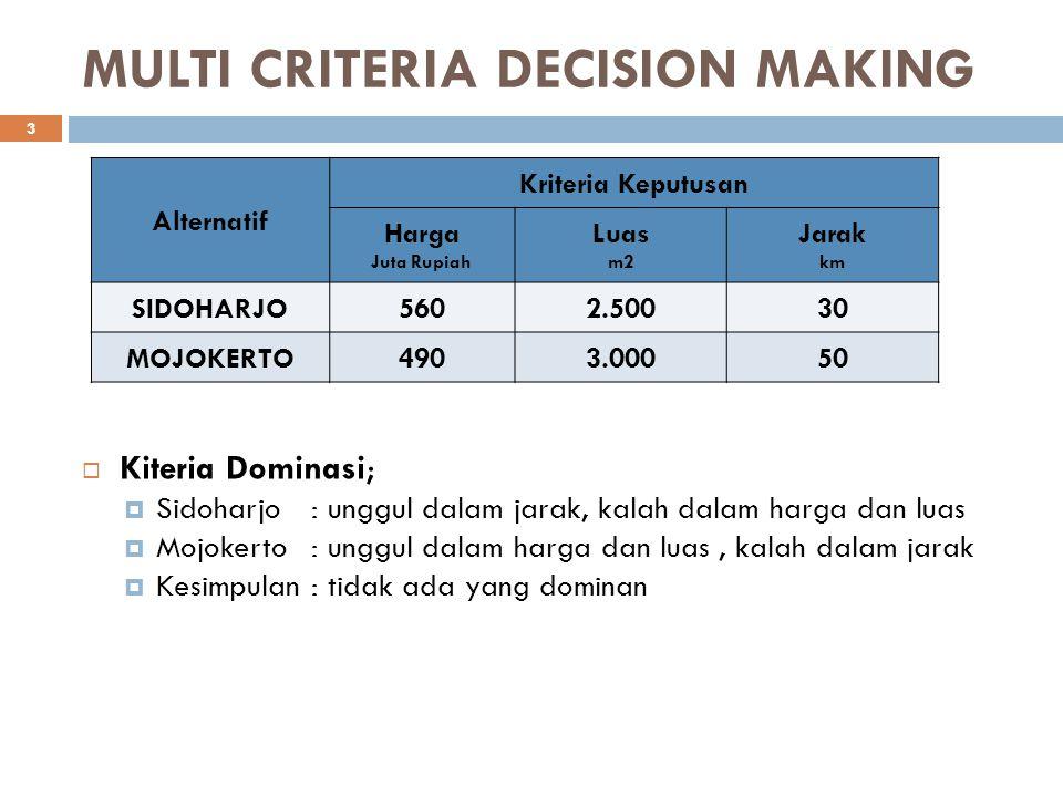 MULTI CRITERIA DECISION MAKING  Kiteria Dominasi;  Sidoharjo : unggul dalam jarak, kalah dalam harga dan luas  Mojokerto : unggul dalam harga dan l