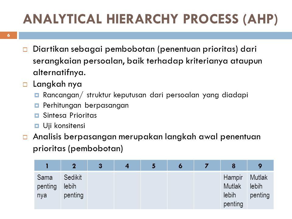 ANALYTICAL HIERARCHY PROCESS (AHP)  Diartikan sebagai pembobotan (penentuan prioritas) dari serangkaian persoalan, baik terhadap kriterianya ataupun