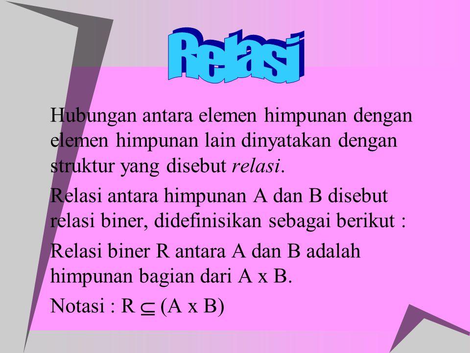  Hubungan antara elemen himpunan dengan elemen himpunan lain dinyatakan dengan struktur yang disebut relasi.  Relasi antara himpunan A dan B disebut
