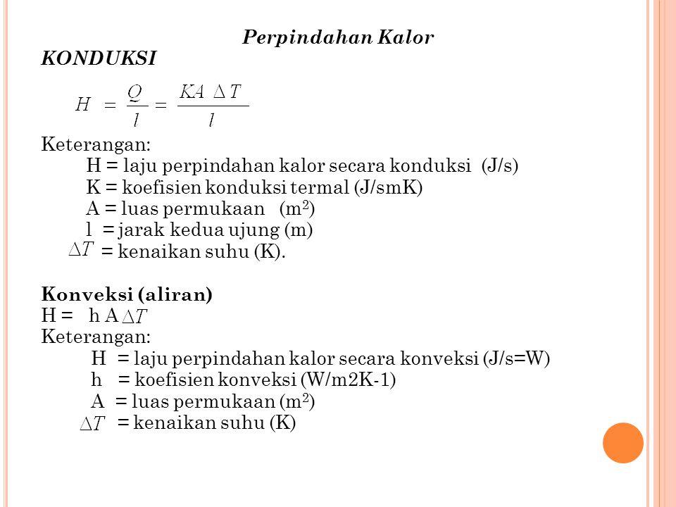 Perpindahan Kalor KONDUKSI Keterangan: H = laju perpindahan kalor secara konduksi (J/s) K = koefisien konduksi termal (J/smK) A = luas permukaan (m 2