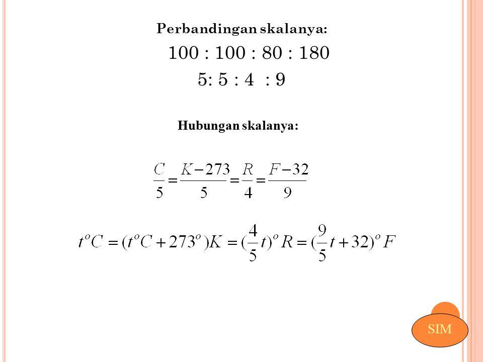 Contoh 1.1 200 0 C = ….0 R = …… 0 F = ……….K.