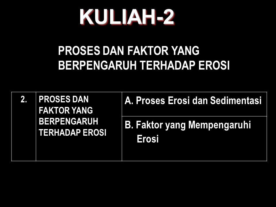 KULIAH-2KULIAH-2 2.PROSES DAN FAKTOR YANG BERPENGARUH TERHADAP EROSI A. Proses Erosi dan Sedimentasi B. Faktor yang Mempengaruhi Erosi PROSES DAN FAKT