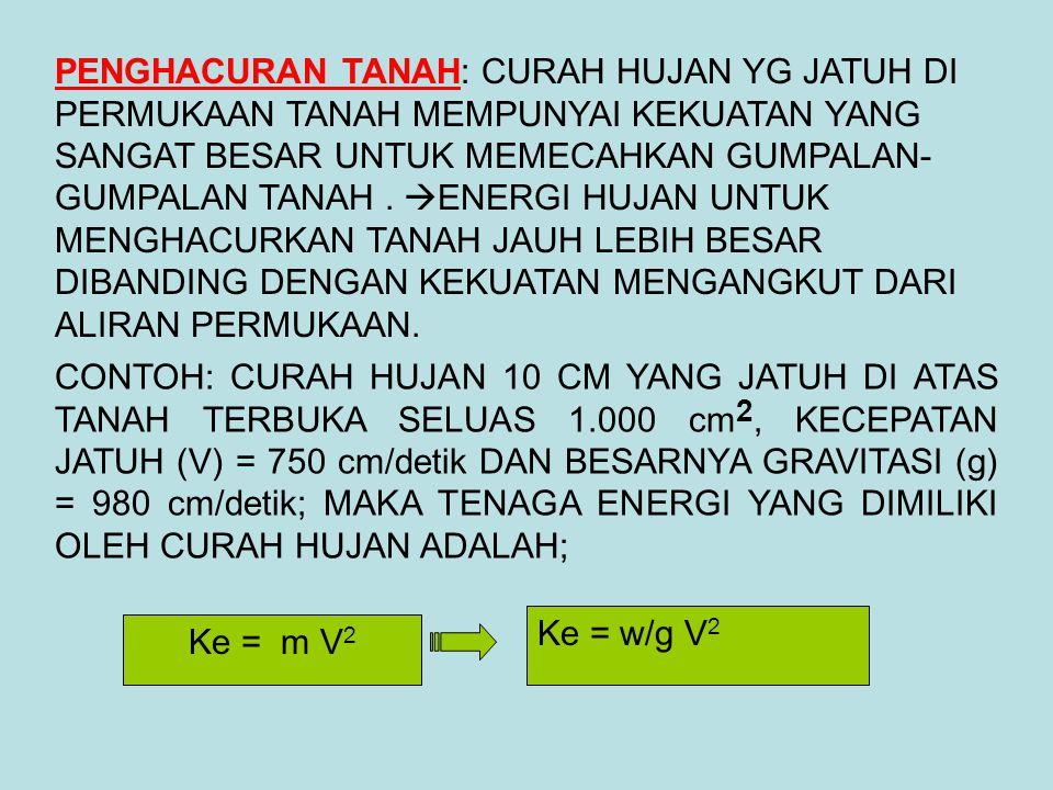 Dimana; m = massa; w = berat air; g = gravitasi V = kecepatan air; Ke = energi kinetik W = 10 cm X 1.000 cm 2 X 1 gr/cm 3 = 10.000 gr Ke (Curah Hujan) = (w/g) V 2 = (10.000 gr/980 cm/dt 2 ) (750 cm/dt 2 ) = 2.869.896 gr-cm BILA AIR SETINGGI 10 cm SEMUANYA MENGALIR SEBAGAI ALIRAN PERMUKAAN DENGAN KECEPATAN 15 cm/detik, MAKA BESARNYA TENAGA ALIRAN PERMUKAAN ADALAH; Ke (run off) = (w/g) V 2 = (10.000 gr/980 cm/dt 2 ) (15 cm/dt 2 ) = 1.148 gr-cm Besaran Energi Hujan = 2.869.898/1.148 = 2.500 kali lebih besar dari pada energi aliran permukaan.