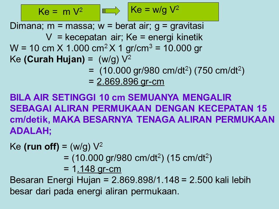 Dimana; m = massa; w = berat air; g = gravitasi V = kecepatan air; Ke = energi kinetik W = 10 cm X 1.000 cm 2 X 1 gr/cm 3 = 10.000 gr Ke (Curah Hujan)