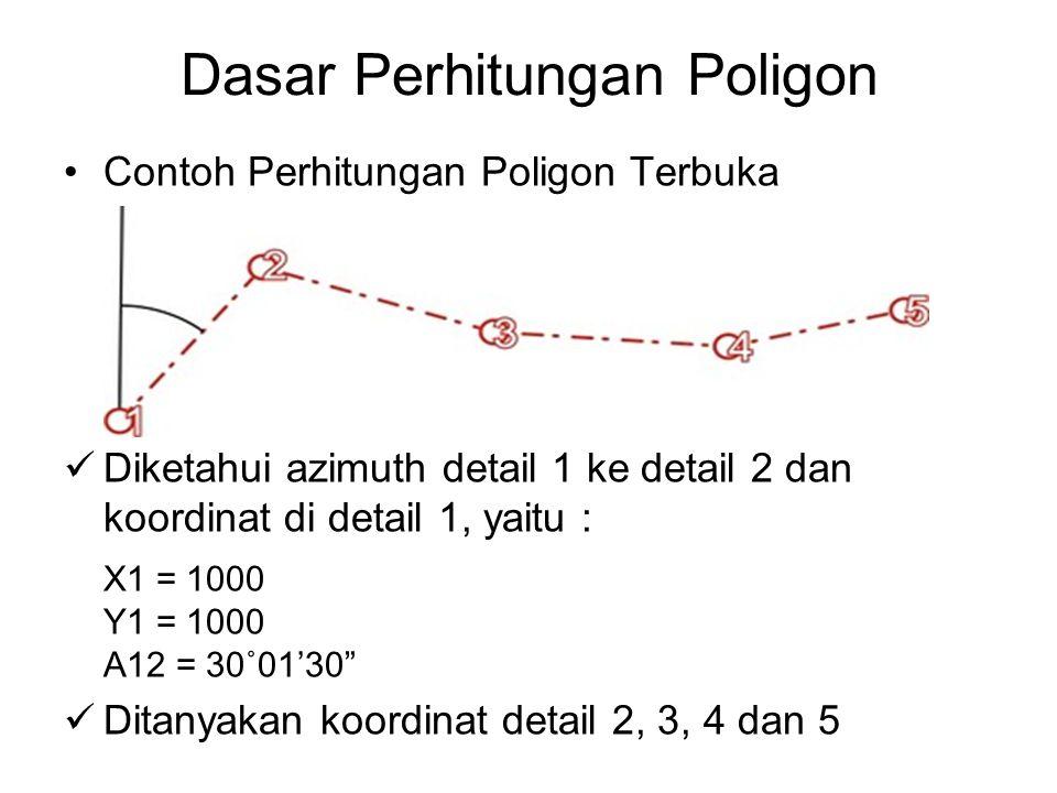 Dasar Perhitungan Poligon Contoh Perhitungan Poligon Terbuka Diketahui azimuth detail 1 ke detail 2 dan koordinat di detail 1, yaitu : X1 = 1000 Y1 = 1000 A12 = 30˚01'30 Ditanyakan koordinat detail 2, 3, 4 dan 5