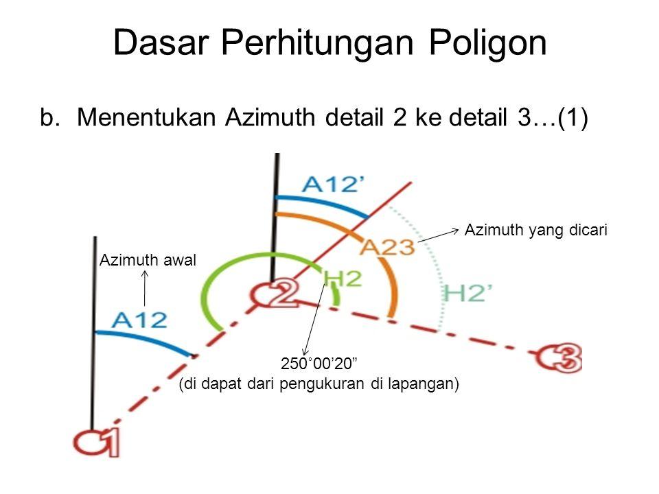 Dasar Perhitungan Poligon b.Menentukan Azimuth detail 2 ke detail 3…(1) Azimuth yang dicari Azimuth awal 250˚00'20 (di dapat dari pengukuran di lapangan)