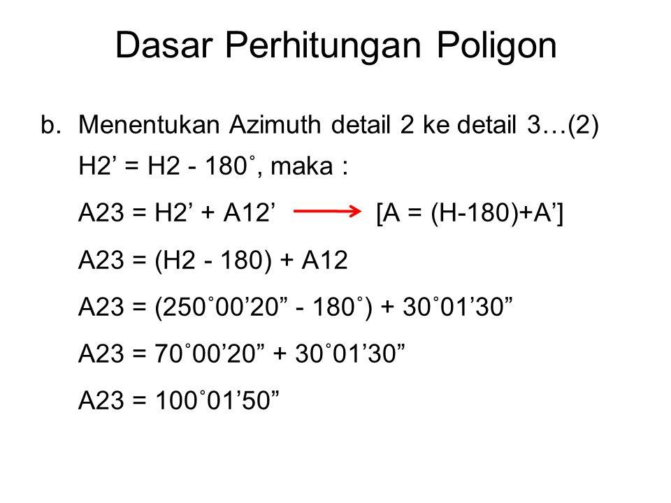 Dasar Perhitungan Poligon b.Menentukan Azimuth detail 2 ke detail 3…(2) H2' = H2 - 180˚, maka : A23 = H2' + A12' [A = (H-180)+A'] A23 = (H2 - 180) + A12 A23 = (250˚00'20 - 180˚) + 30˚01'30 A23 = 70˚00'20 + 30˚01'30 A23 = 100˚01'50
