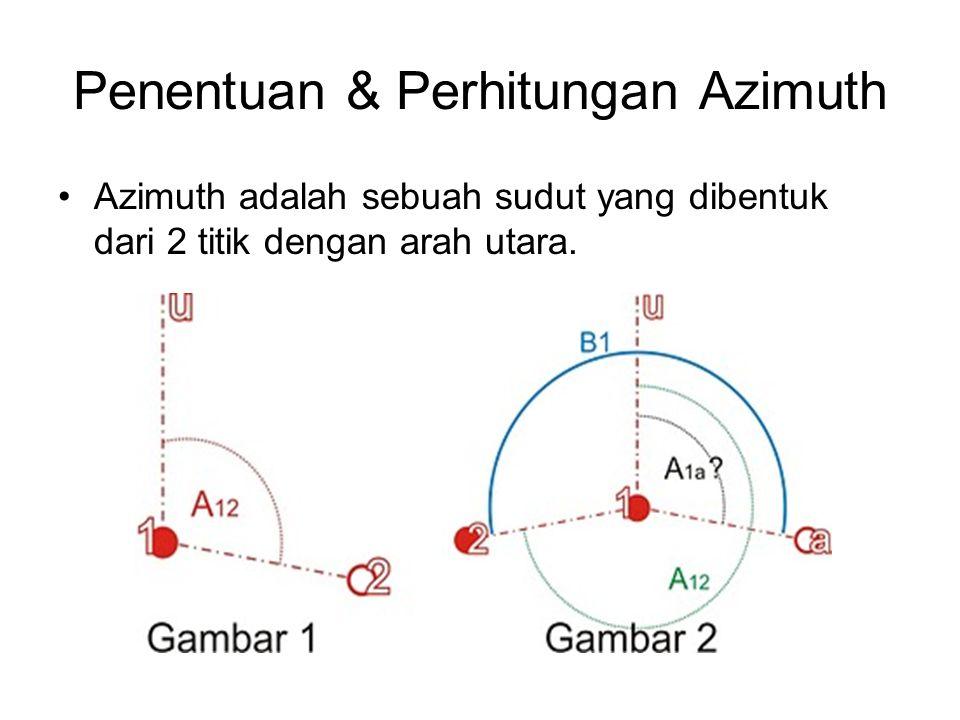 Penentuan & Perhitungan Azimuth Azimuth adalah sebuah sudut yang dibentuk dari 2 titik dengan arah utara.