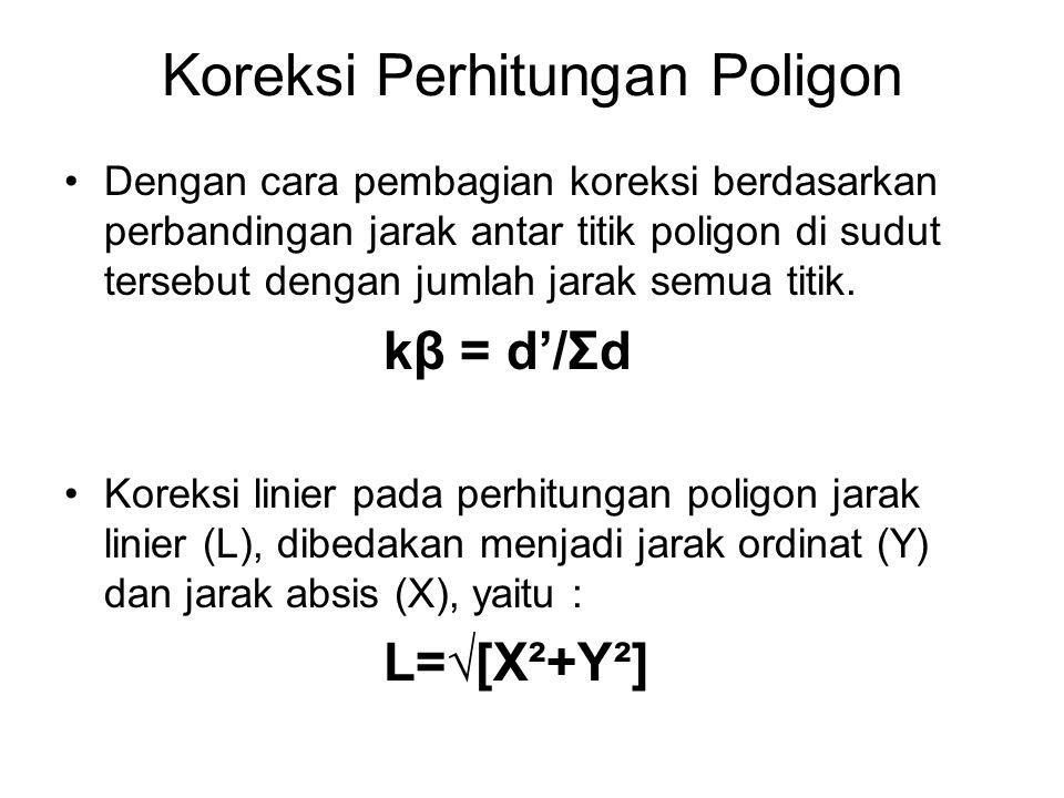 Koreksi Perhitungan Poligon Dengan cara pembagian koreksi berdasarkan perbandingan jarak antar titik poligon di sudut tersebut dengan jumlah jarak semua titik.
