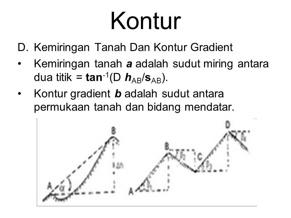 Kontur D.Kemiringan Tanah Dan Kontur Gradient Kemiringan tanah a adalah sudut miring antara dua titik = tan -1 (D h AB /s AB ).
