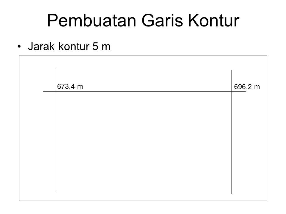 Pembuatan Garis Kontur Jarak kontur 5 m 673,4 m 696,2 m