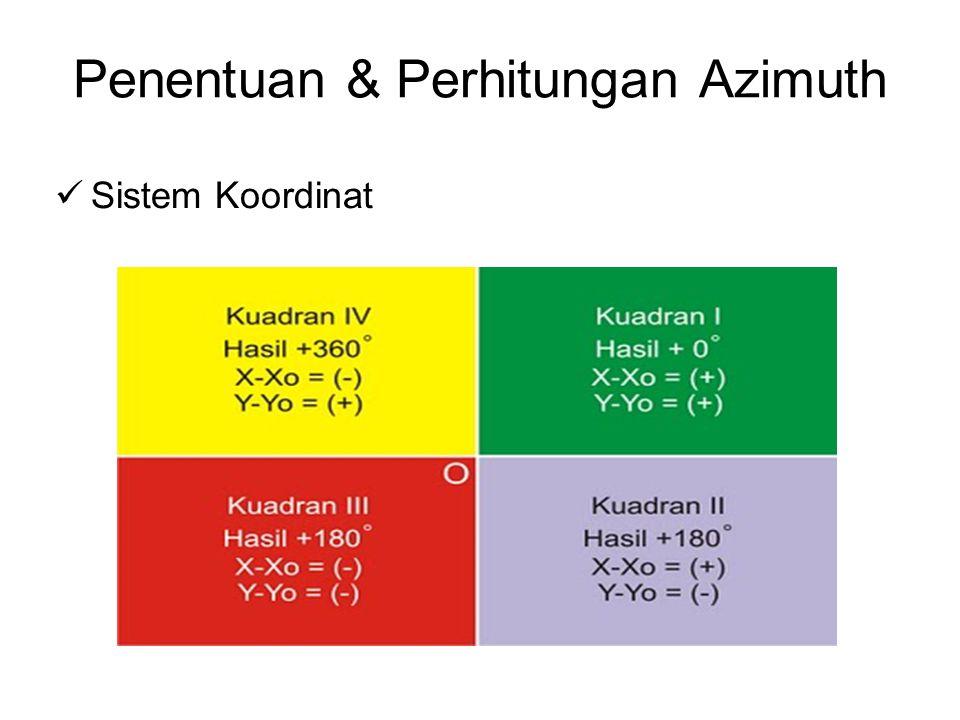 Penentuan & Perhitungan Azimuth Untuk menentukan Azimuth dari titik 1 ke titik a dapat kita hitung dengan : A1a = B1 - (360˚ - A12) A1a = 200˚05'10 - (360˚ - 258˚41'24 ) A1a = 97˚23'46
