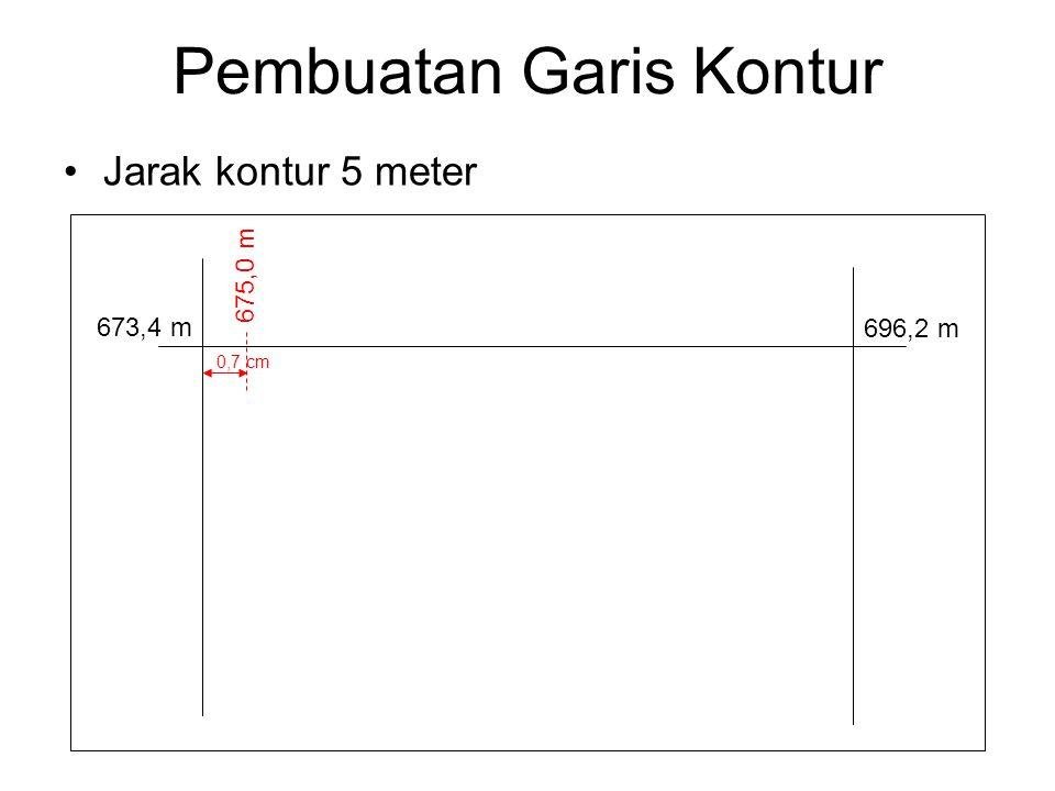 Pembuatan Garis Kontur Jarak kontur 5 meter 673,4 m 696,2 m 0,7 cm 675,0 m