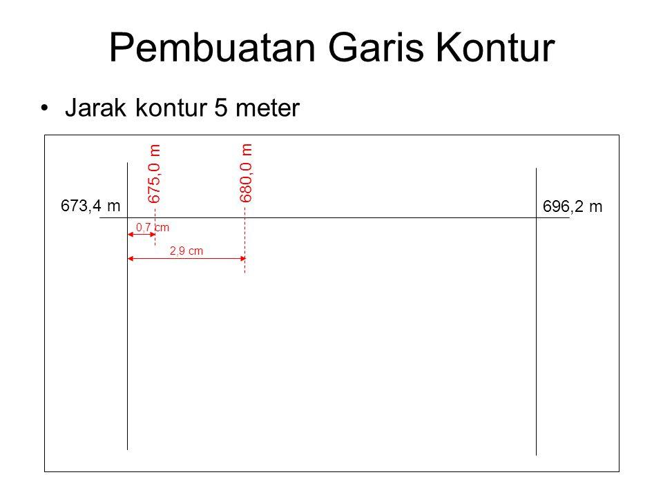 Pembuatan Garis Kontur Jarak kontur 5 meter 673,4 m 696,2 m 0,7 cm 2,9 cm 675,0 m 680,0 m