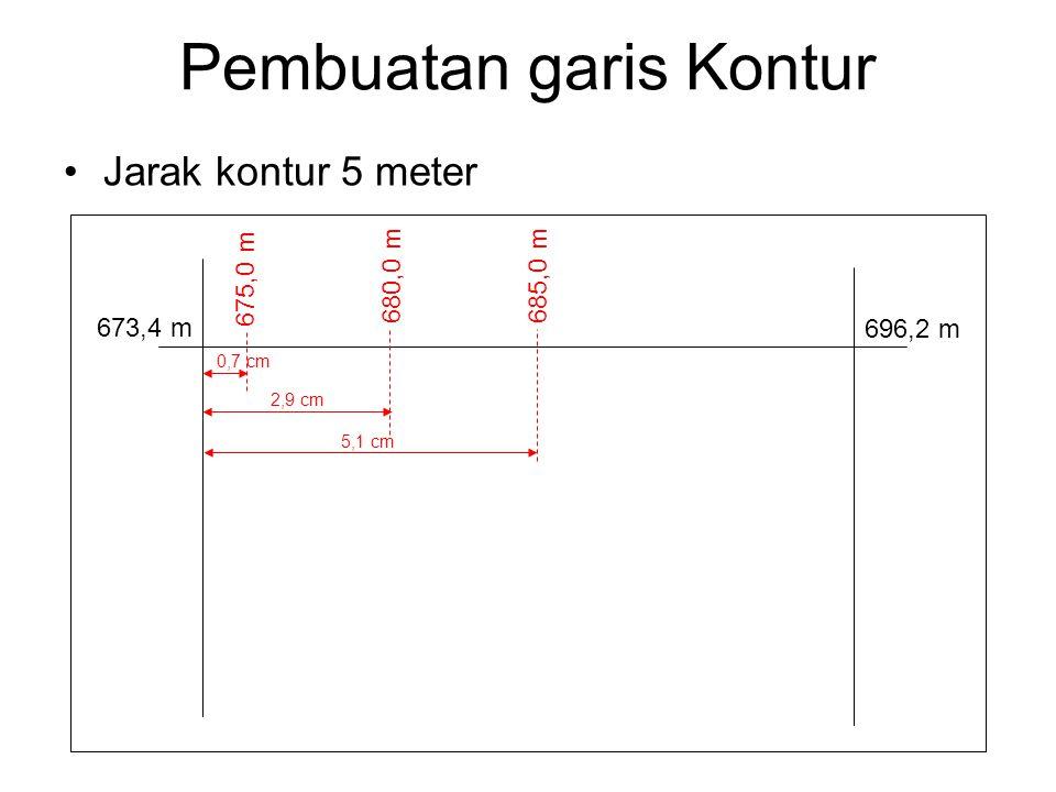 Pembuatan garis Kontur Jarak kontur 5 meter 673,4 m 696,2 m 0,7 cm 2,9 cm 5,1 cm 675,0 m 680,0 m 685,0 m