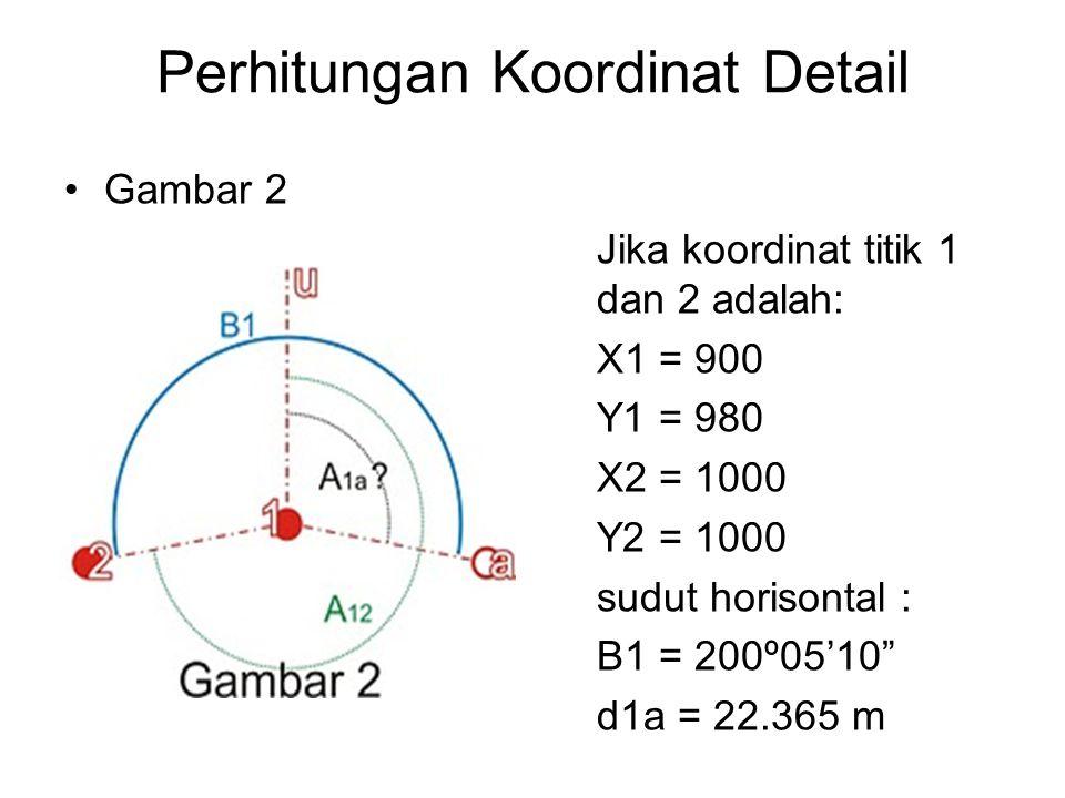 Perhitungan Koordinat Detail Perhitungan koordinat Hitung Azimuth titik 1 ke titik 2 : A12 = Arctan ((X2 - X1) / (Y2 - Y1)) A12 = Arctan ((1000 - 900) / (1000 - 980)) A12 = Arctan 5 A12 = 78.6900˚ A12 = 78˚41'24 + 180˚ (berada di kuadran III) A12 = 258˚41'24 Hitung Azimuth titik 1 ke detail a A1a = B1 - (360˚ - A12) A1a = 200˚05'10 - (360˚ - 258˚41'24 ) A1a = 97˚23'46
